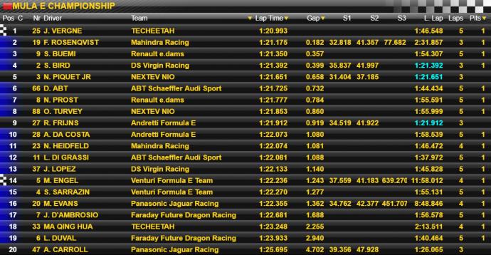 Formula E Marrakesh 2016 Qualifying Results