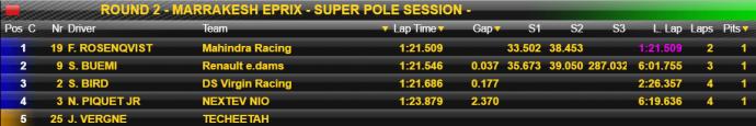 Formula E Marrakesh 2016 Super Pole Results