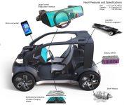 Honda NeuV EV concept